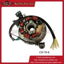 Magneto Stator Coil For Yamaha R6 2006 07 08 09 10 11 12 13 2014 FSTYA020