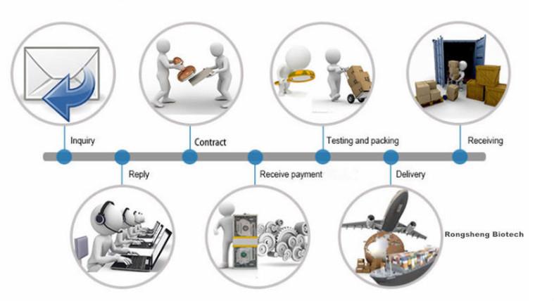 Alta qualidade Capsiate 40% a 98% pelo fabricante