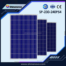 Solar Energy Solar panel photovoltaic for India Market