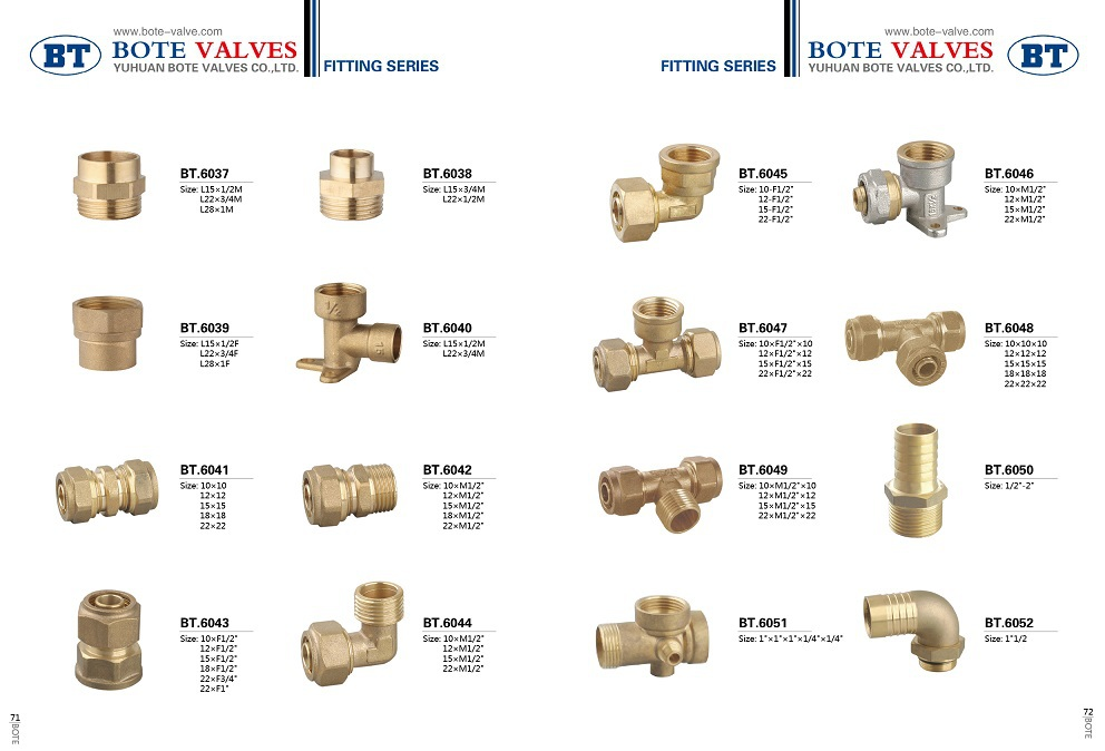 Plumbing Fittings Chart Images