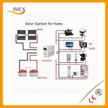 High quality solar grid inverter solar panels 250 watt solar electricity generating system