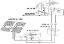 High efficient 320w mono solar panel hongmeng solar panel New energy