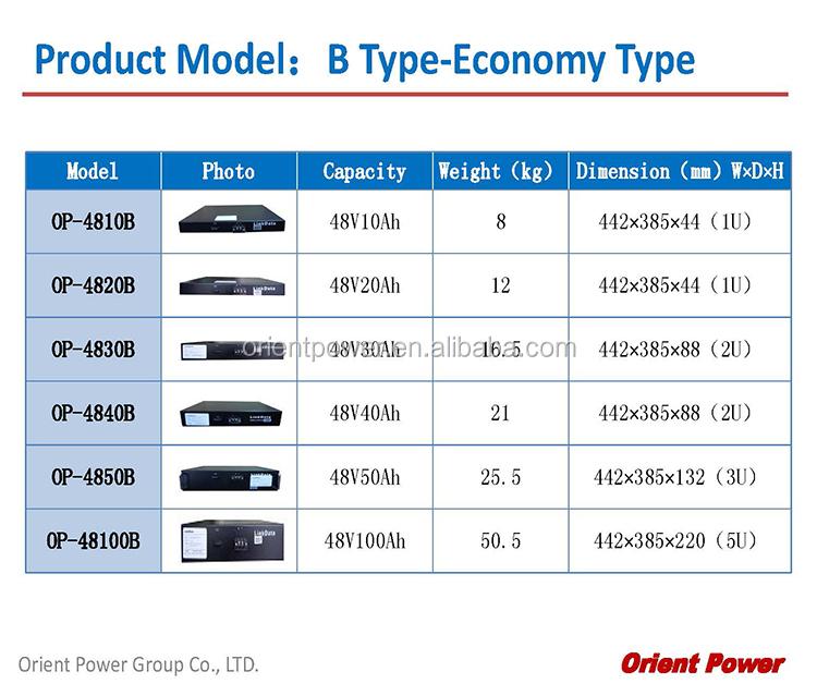 prismatic batteries.jpg