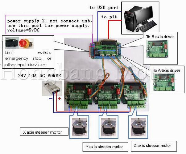 Cnc mach3 3 axis tb6560 stepper motor driver controller for 3 axis nema 23 stepper motor driver controller cnc kit