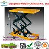 environmental metal gardening tool powder coating