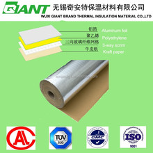 Facing, Aluminum Foil Insulation, Glass Wool Facing