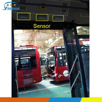 Public traffic bus passenger flow counter / people flow counter