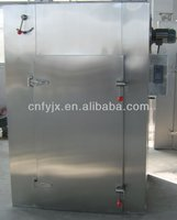 Medicine Food Model RXH industrial convection oven