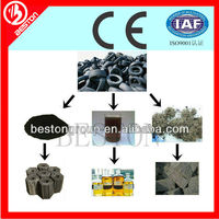 Security 100% pollution free waste tyre pyrolysis carbon black equipment with best service