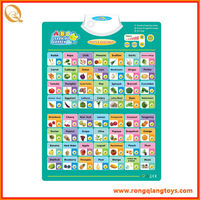 toys for baby 2014 hot toys teaching wall chart for baby learning teaching wall chart ED56230258-1