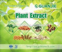 Best price guar gum powder supplier