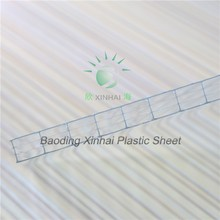heat resistant decorative lightweight plastic building construction material with hollow polycarbonate sheet