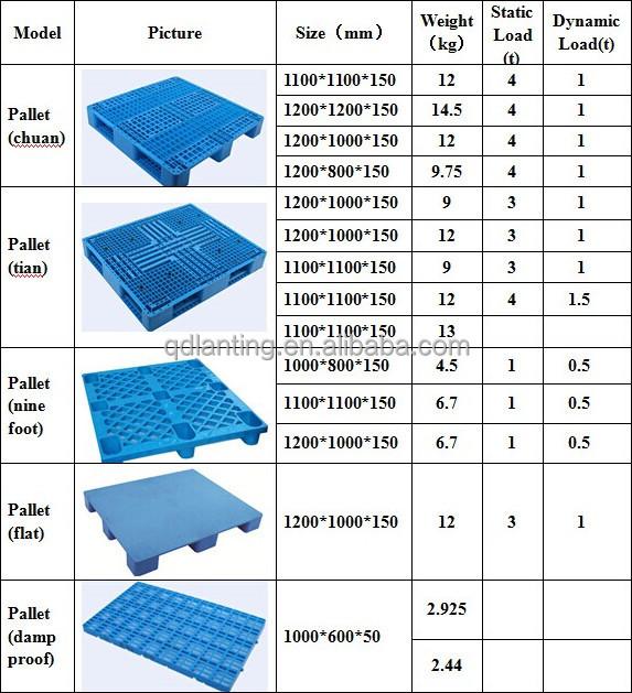 Wholesale heavy duty black plastic pallet racking entry ...