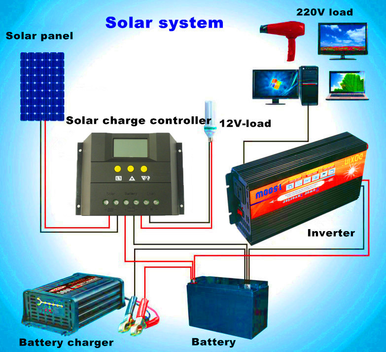 Solar Battery Charger 12 Volt Ebay furthermore Power Inverter 12v Dc To 220v 60059093894 as well Cheap 100 To 150 Watt   2 further 12V 30A power supply CIRCUIT  TIP2955  1493 furthermore How To Wire 12 V Solar Panel To Two 12v. on 1 watt solar battery charger circuit diagram