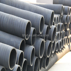 HOT!!! HOT!!! China lowest price rubber 3 inch hose