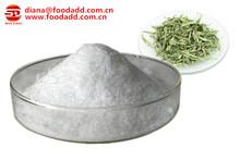 International Price For Stevia