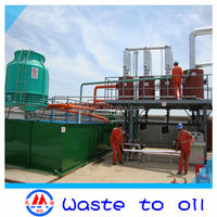 Tire / plastic pyrolysis plant manufacturers from China with ISO9001