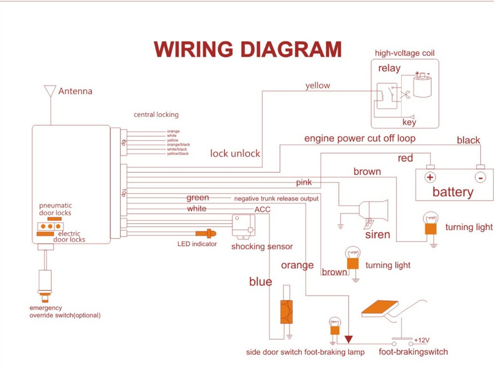 octopus car alarm wiring diagram trusted wiring diagrams u2022 rh sivamuni com fire alarm door holder wiring diagram Trailer Wiring Diagram