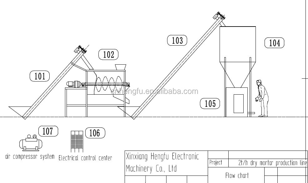 simple dry mix mortar production line  dry mix mortar plant