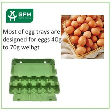 High quality low price molded factory cardboard egg box for sale China