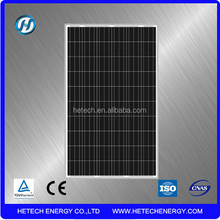 The lowest solar panel price india 250w poly crystal in China