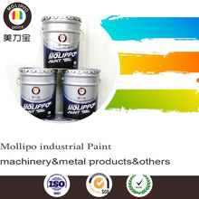 factory price thermosetting acrylic baking paint