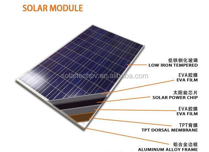 250watt painel solar