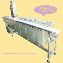 Poultry And Seafood Weight Grading System (10-3000g)