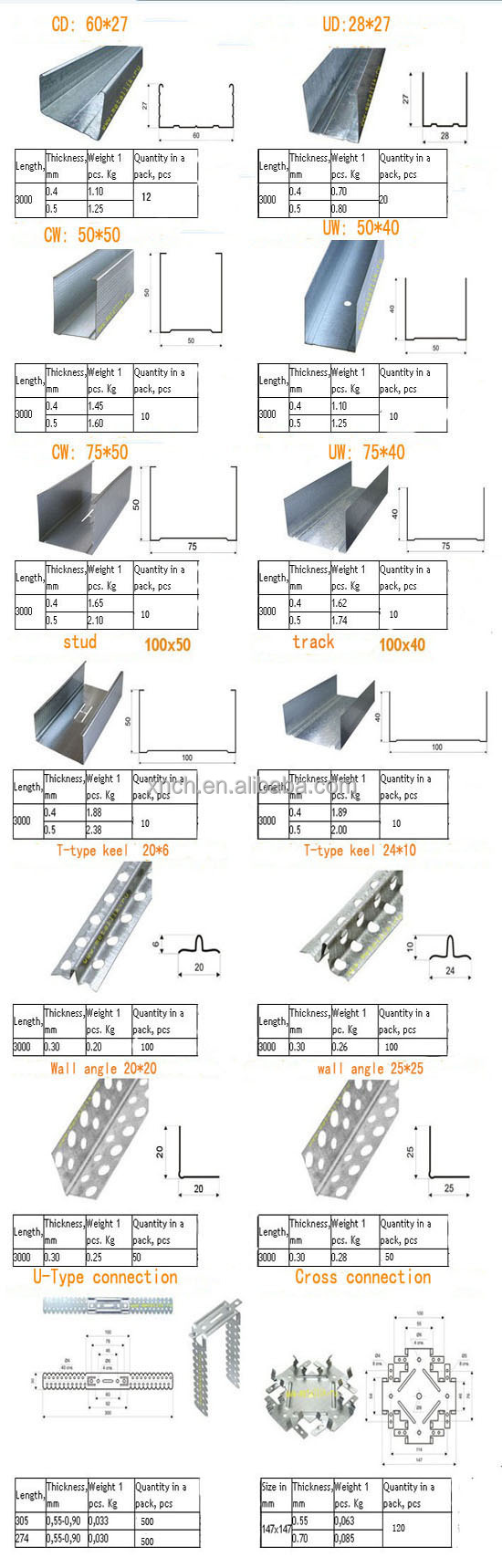High Quality Metal Studs Sizes