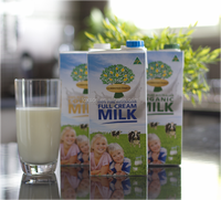 customs clearance for imported UHT milk