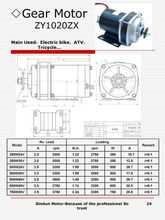 600W48V DC motor with 3300rpm 2.4A for Electric Bicycle ATV Electric Tricycle ZY1020ZX