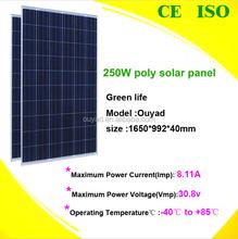 Poly PV Solar Panels 250WP Good Price