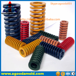 Custome Various Springs compression spring /tension spring / torsion spring / spring clip manufacturer