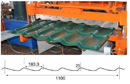 1100mm russie type vitrage tuile étape panneau de toiture rouleau formant la machine