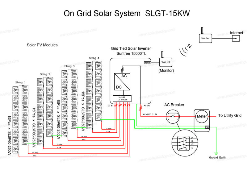 Wiring Diagram For Grid Tie Solar System : Turbine engine oil system diagram free