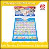 Russian language children learning chart ,kids educational toys HX0261oem factory china