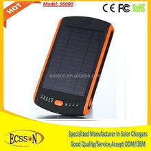2015 The most cost-effective mini usb solar panel charger with 1.5W solar panel