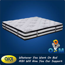 Double Mattress,Anti-stress Breathable Double Pillow Top Pocket Coil Spring Mattress