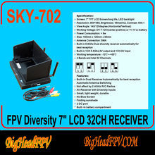Video and DC output FPV monitor