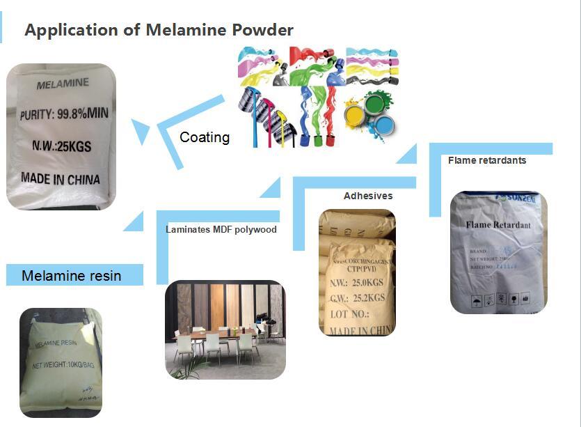 melamine  powder.jpg