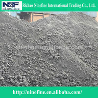 High FC Low S Calcined Petroleum Coke