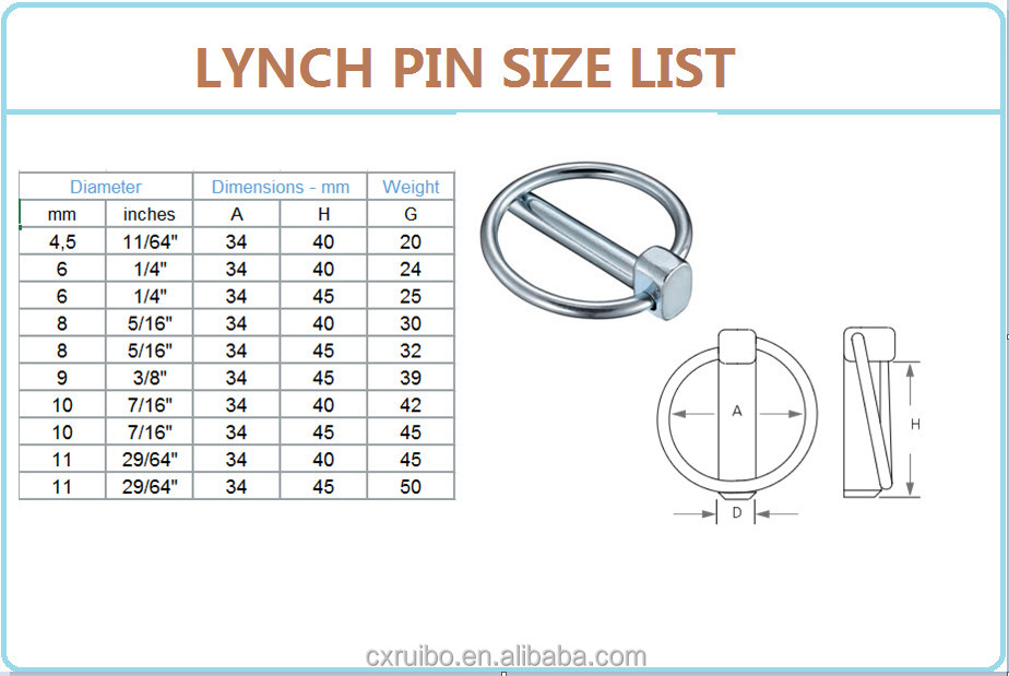 Wholesale DIN11023 safety linch pins - Alibaba.com