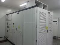 High voltage variable frequency inverter for power plant