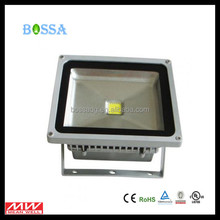 alibaba express in electronics for rechargeable led floodlight