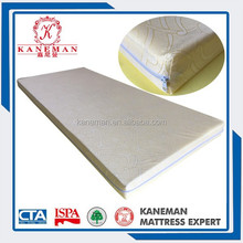 China supplier wholesale rolled mattress for sale