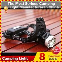 Camping, Biking, Power Sports Long Range Headlamp with Charger