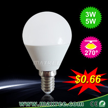 2015 top selling low price e14 led bulb 3w,3w led lamp