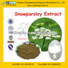 cnidium monnieri extract osthole
