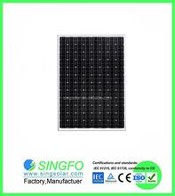 2015 New Popular Design Bipv Pv Solar Panel Price Hot Selling in China SFM26060