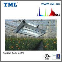 Bi-spectrum 400W Magnetic Induction Grow Light